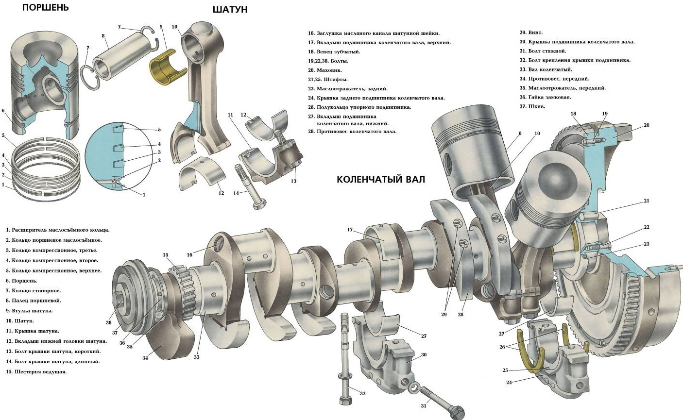 Ремонт кривошипно шатунного механизма
