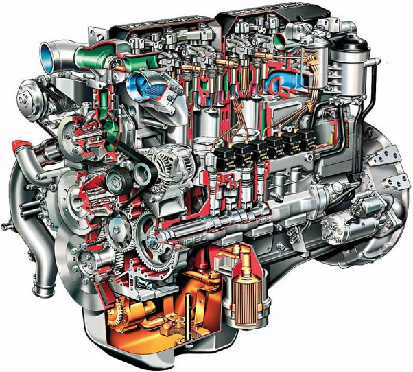 Дизельный двигатель преимущества и недостатки