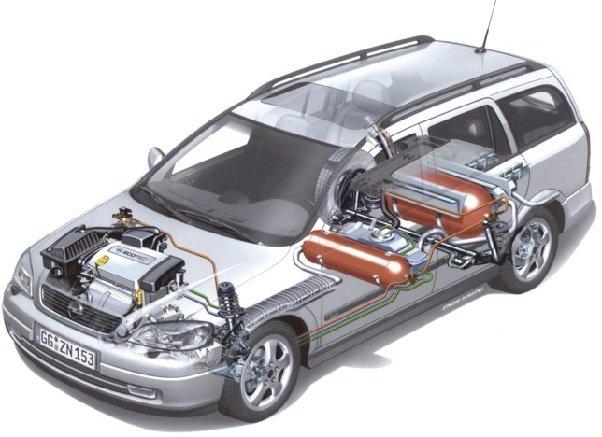 Как правильно перевести автомобиль на газ