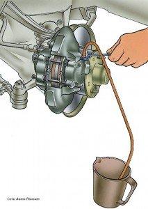 Как прокачать тормоза без помощника
