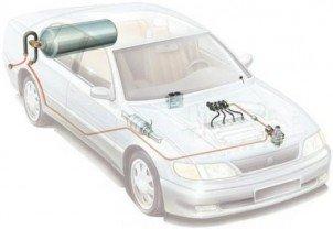Почему не стоит устанавливать газ на машину