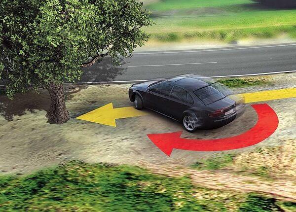 Как машина ведет себя на дороге с разными приводами