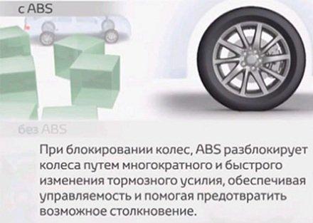 Взаимосвязь ABS с шинами автомобиля