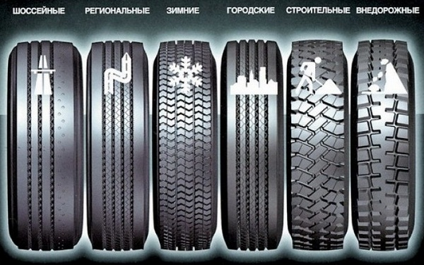 Автомобильные шины — классификация