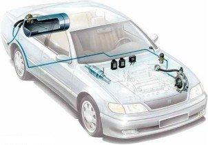 Газовое оборудование в машине