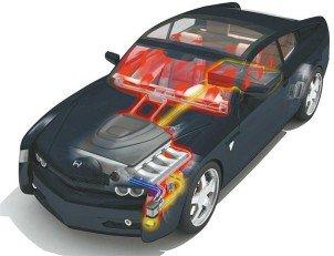 Предпусковые подогреватели для легковых автомобилей, установка Вебасто