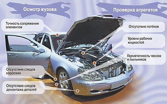 Подержанные авто — купить и не ошибиться