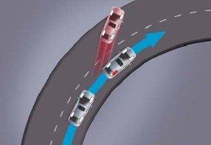 Как работает АБС авто - датчики и контур движения