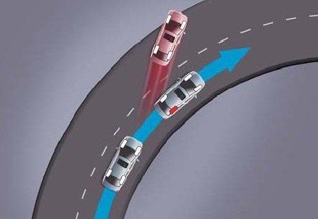 Как работает АБС авто — датчики и контур движения