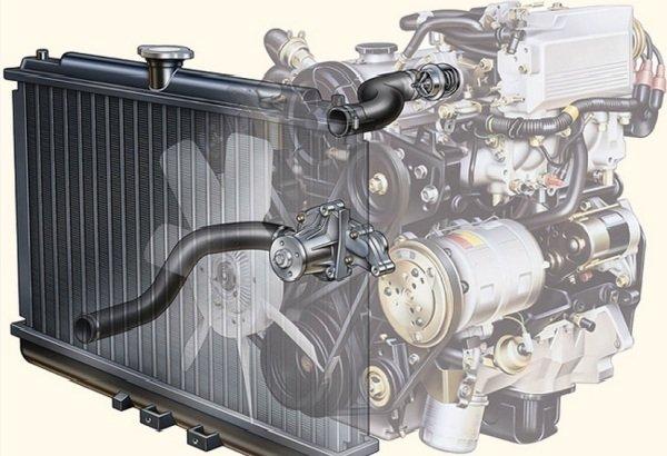 Обслуживание системы охлаждения автомобиля