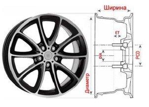 Выбор литых дисков по параметрам