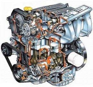 Двигатель DOHC — преимущества и недостатки