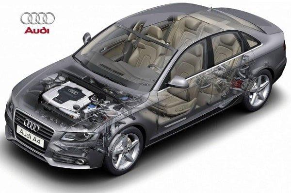 Покупка автомобиля — новый или б/у?