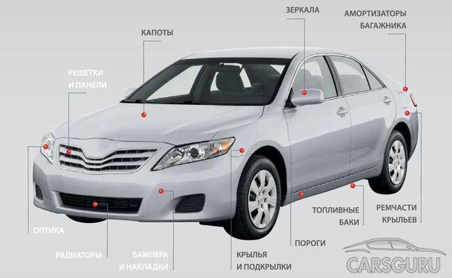 Произошло падение цен на запчасти двух моделей Toyota