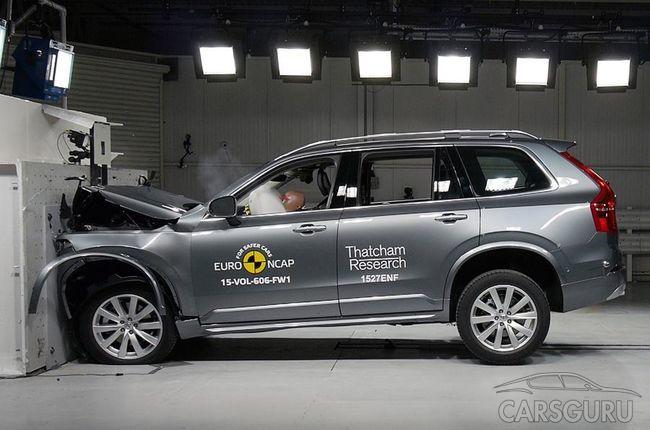 Краш-тесты EURONCAP восьми новых авто