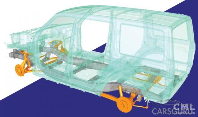 Студенты раскрыли первые детали новой генерации УАЗ Патриот