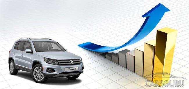 На российском рынке увеличилась стоимость моделей Volkswagen