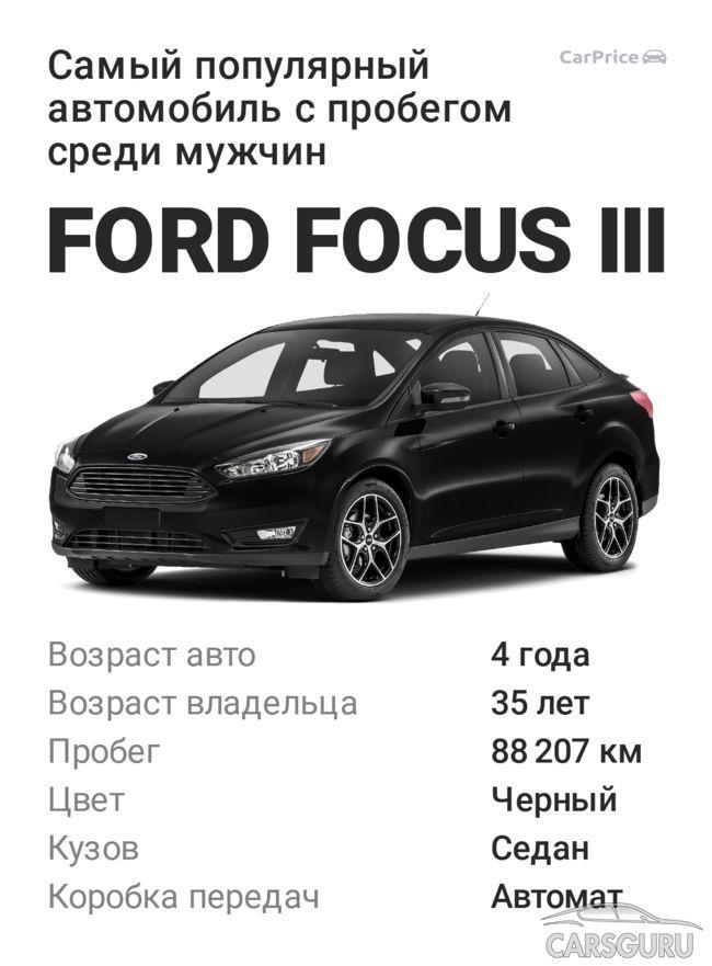 Был найден самый мужской автомобиль в России на вторичном рынке